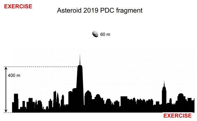 NASA и ESA готовят сценарий столкновения Земли с астероидом 4