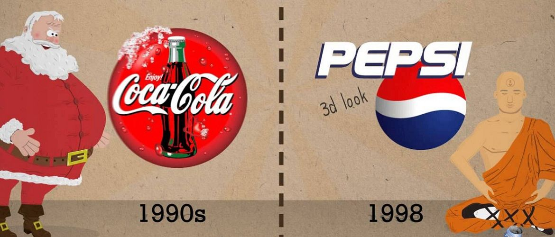 Эволюция брендов: логотипы известных компаний тогда и сейчас