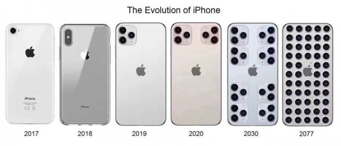 мэмы на новый iPhone