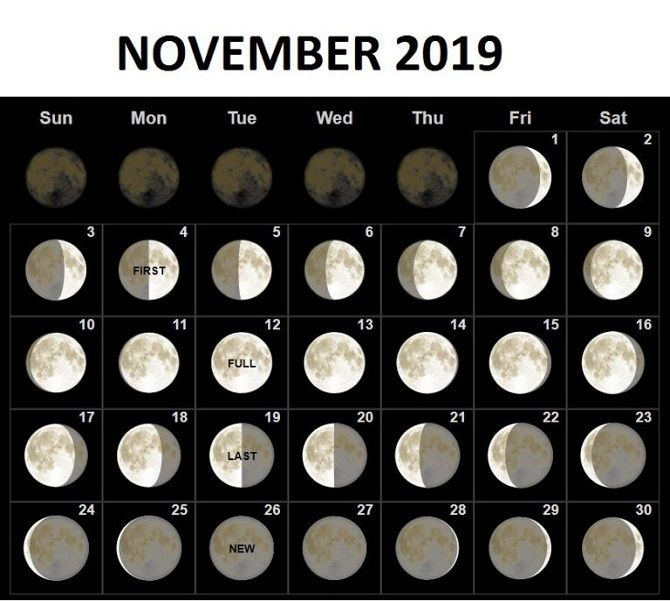 Полнолуние в ноябре 2019 года