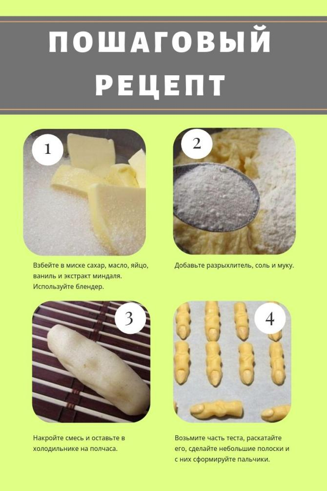 Печенье «Пальцы ведьмы» рецепт