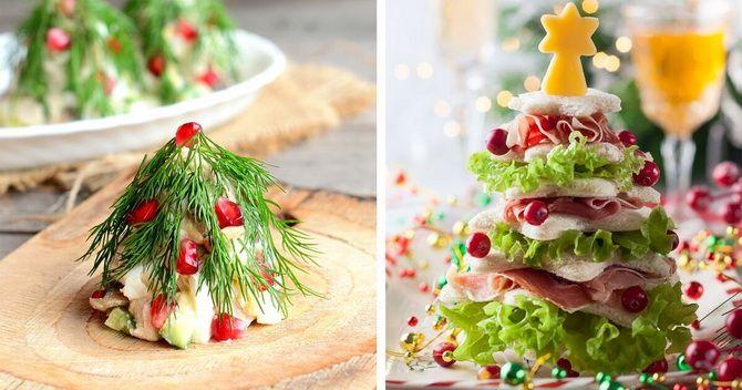 Как украсить салат на Новый год 2020 елочка