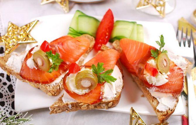 рецепты новогодних закусок