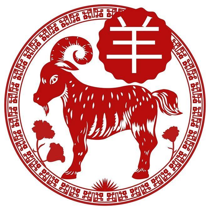 Вівця гороскоп