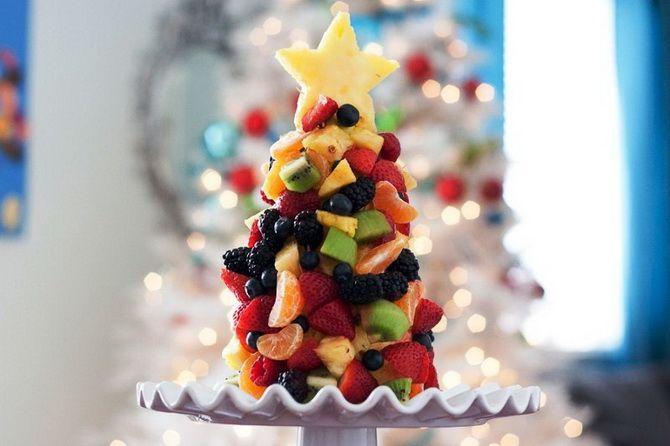 съедобные елки из фруктов на новый год