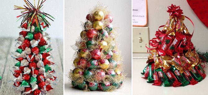 съедобные елки из конфет на новый год