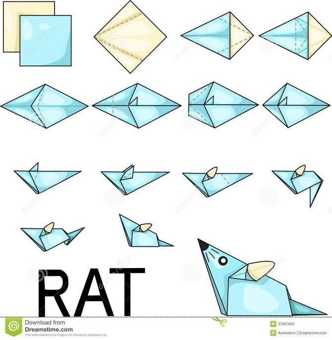 Поделка крыса своими руками: мастерим новогодний талисман 2020 5