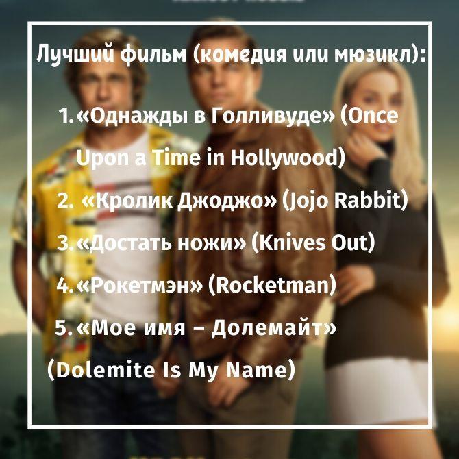 Лучший фильм золотой глобус