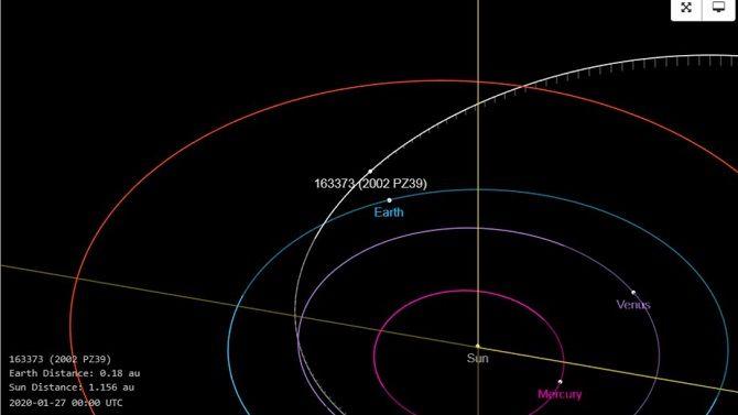 Астероид 163373 2002 PZ39