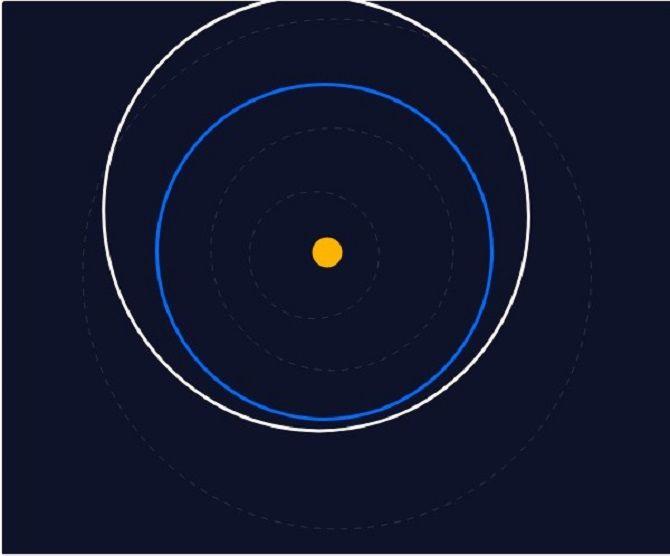 астероид 2020 DJ