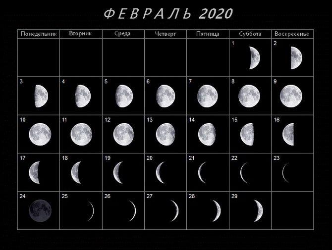 Фазы Луны в феврале 2020