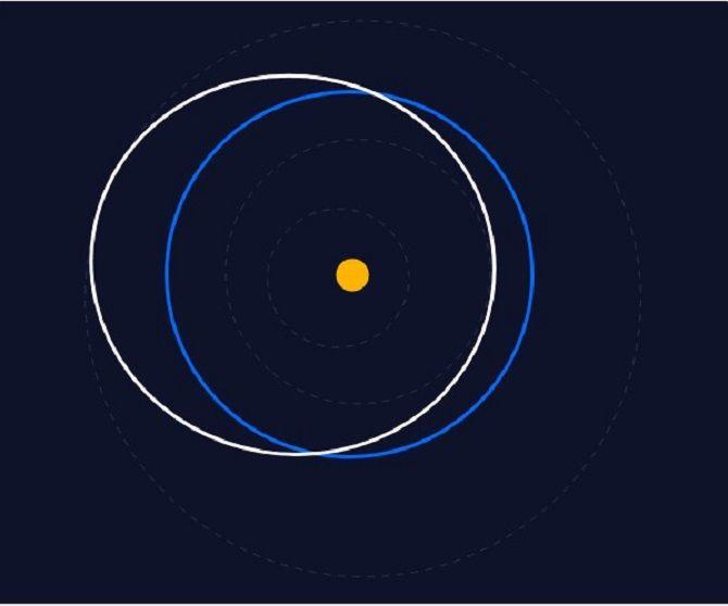 астероид 2020 DR