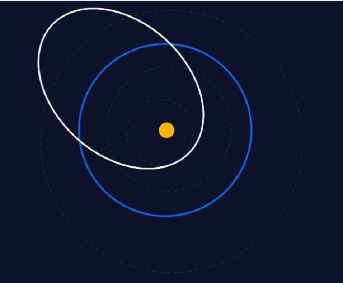 Астероид 2020 DC1