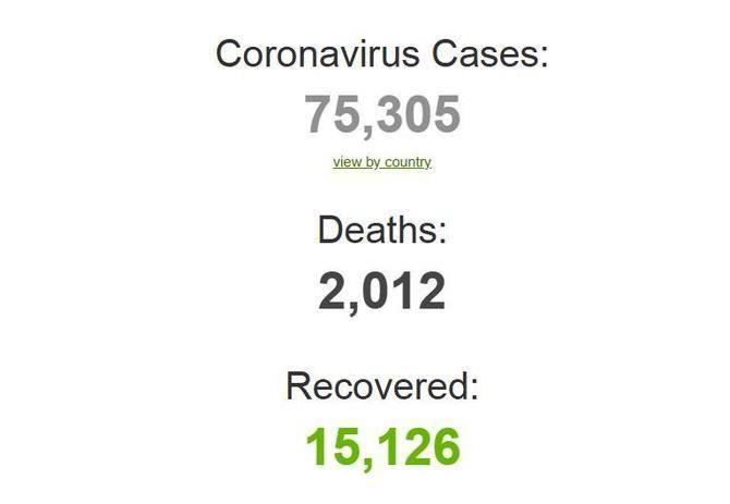 коронавирус число
