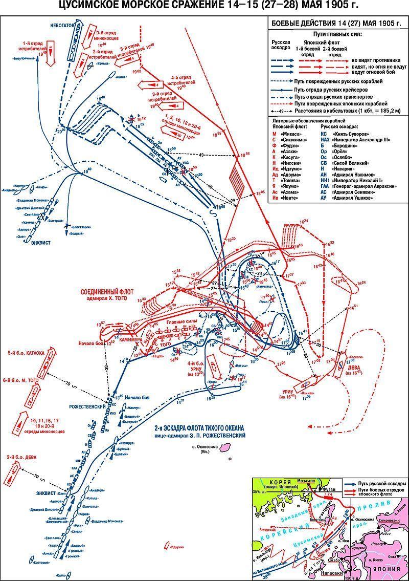 цусимское морское сражение карта