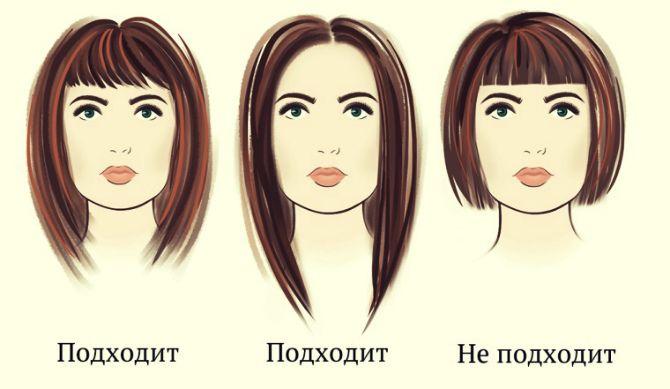 Квадратне обличчя