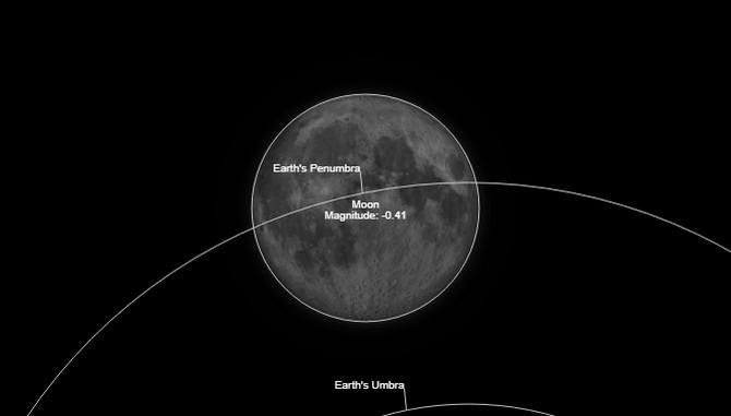 Лунное затмение 5 июня