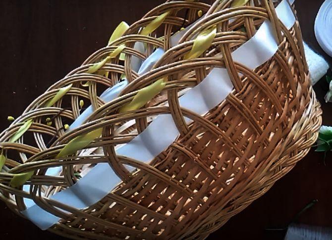 декор корзини на Великдень