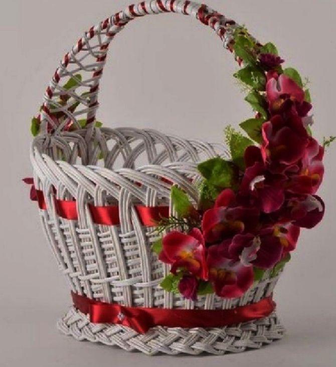 варіанти декору великоднього кошика