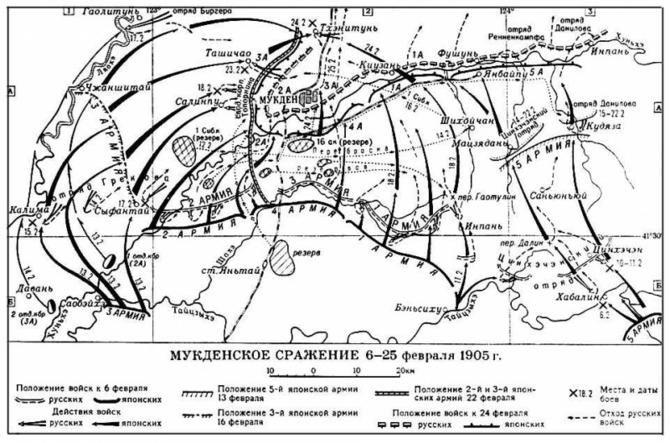 карта Мукденський бій