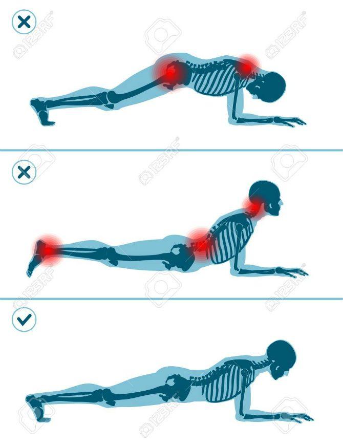 Рекомендації щодо виконання вправи планка