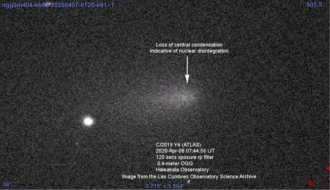 комета C/2019 Y4 ATLAS