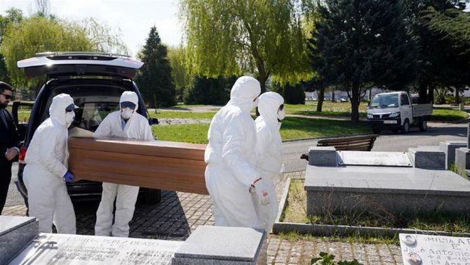 коронавиірус похорони