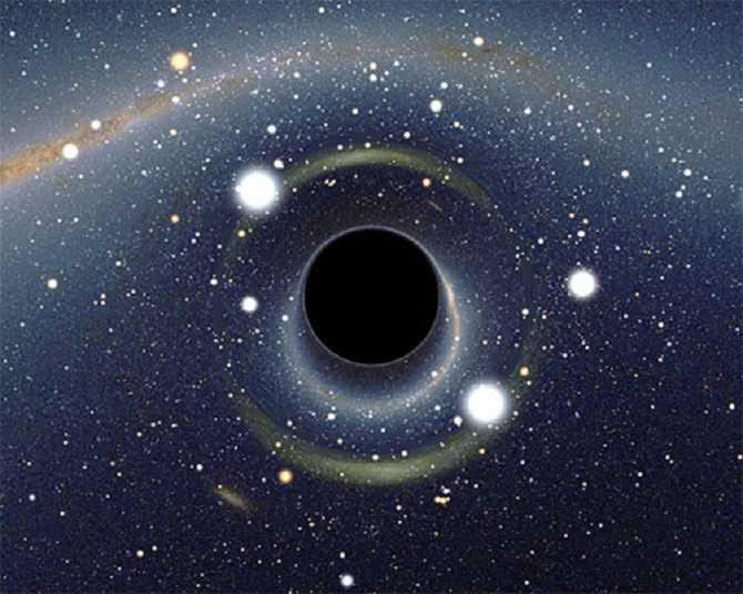 Чорні діри