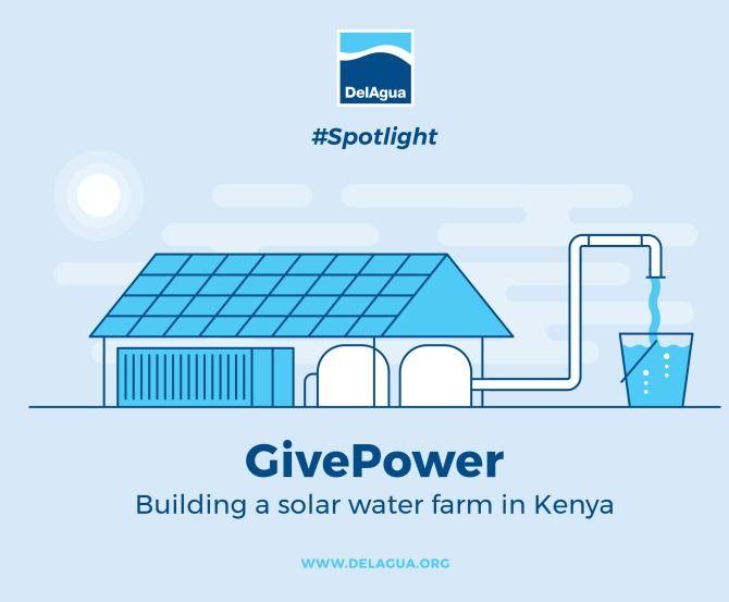 компания GivePower