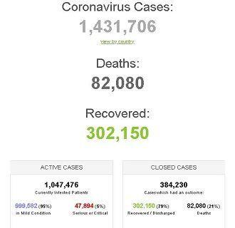 Коронавирус: США на грани катастрофы! 1
