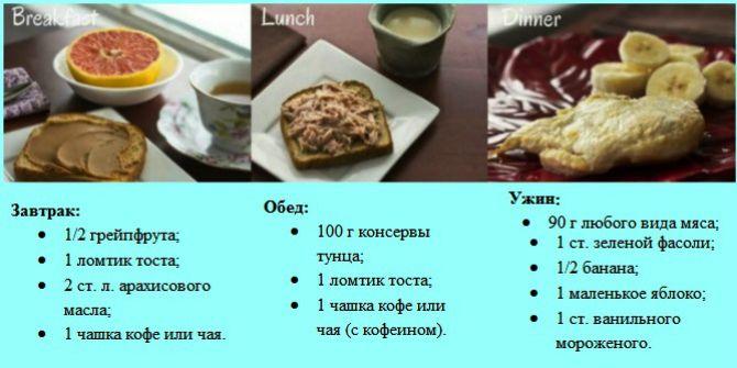 Военная диета меню