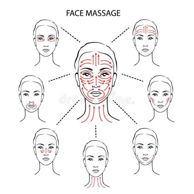 массаж для подтяжки лица