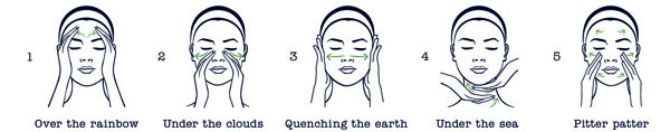 Как сделать массаж лица