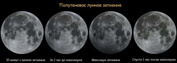 напівтіньове місячне затемнення