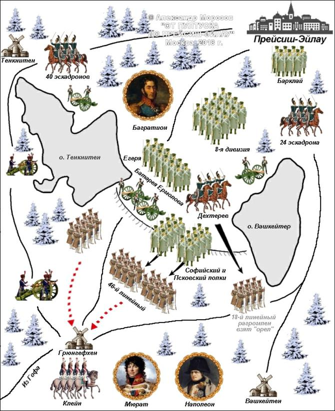 карта бойових дій