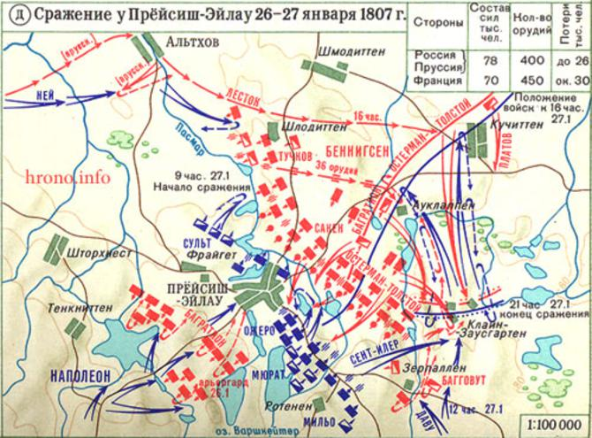 карта сражения при Прейсиш-Эйлау