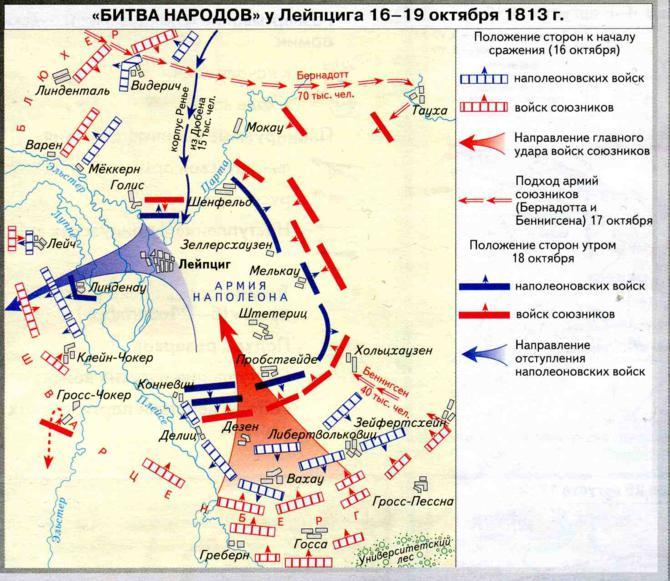 карта битва при лейпциге