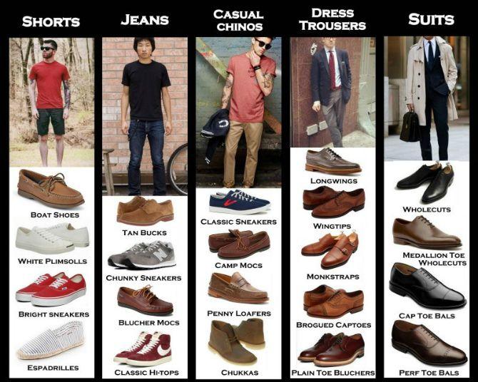 тренди чоловічого взуття