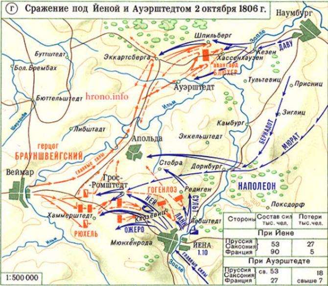 карта битвы сражение при Йене