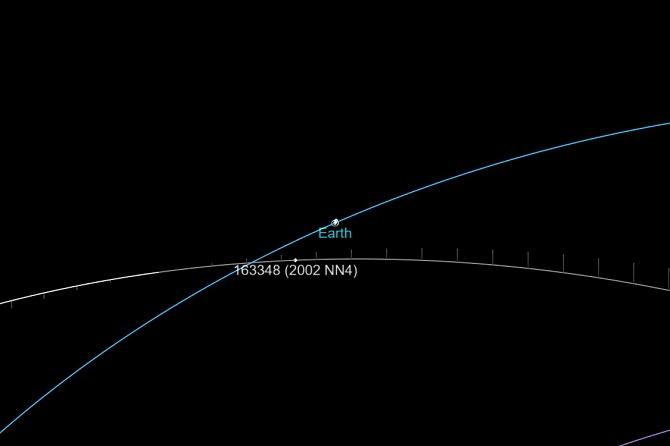 астероїд 163348 (2002 NN4)