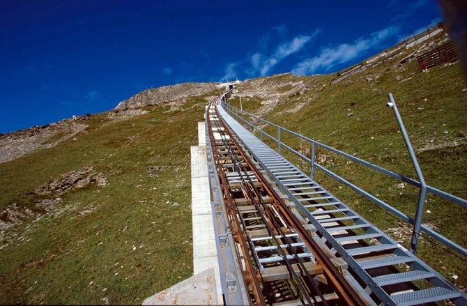 Фуникулер Niesenbahn (Шпиц)