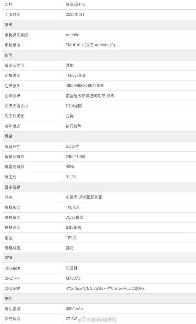 Huawei Enjoy 20 Pro характеристики