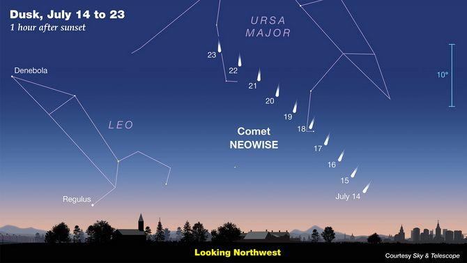 Комета в июле 2020: где и когда посмотреть волшебное небесное явление 1