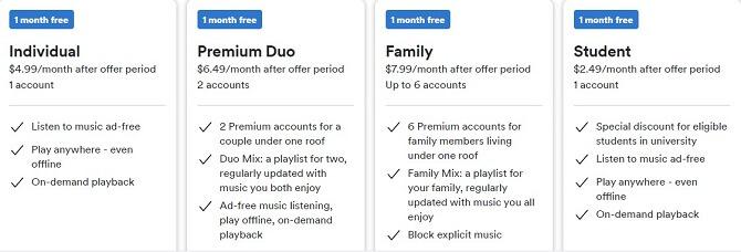 Музичний сервіс Spotify офіційно запущений на вітчизняному ринку 3