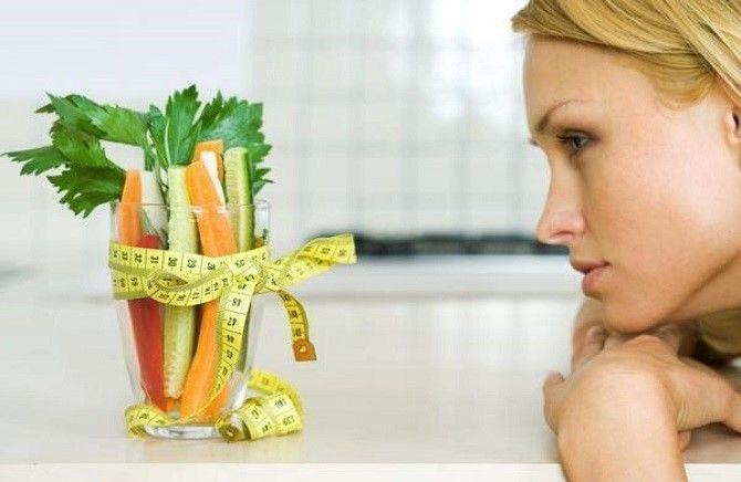 Інтервальне голодування – чудо-тренд в дієтології 1