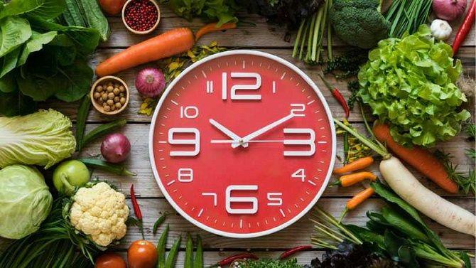 Інтервальне голодування – чудо-тренд в дієтології 4