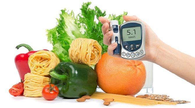 Інтервальне голодування – чудо-тренд в дієтології 7