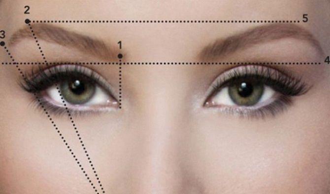 Ідеальна форма брів: ідеї для різних типів обличчя, модні тенденції 2020 року 2