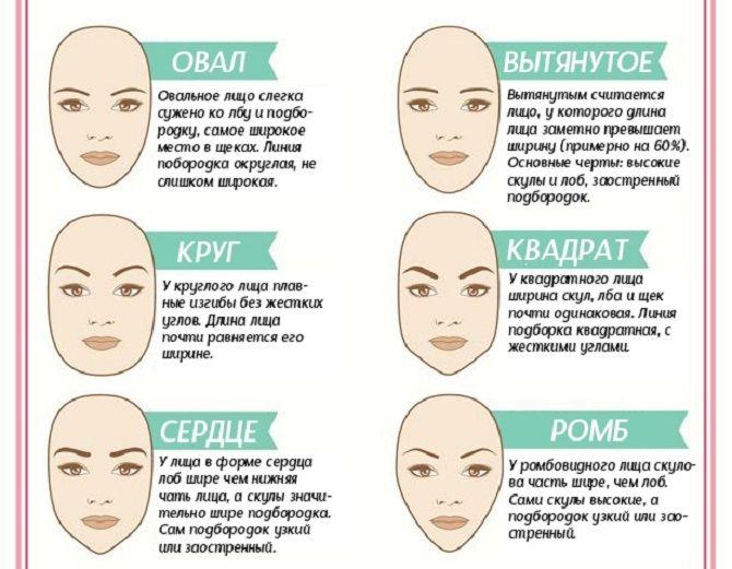 Ідеальна форма брів: ідеї для різних типів обличчя, модні тенденції 2020 року 7