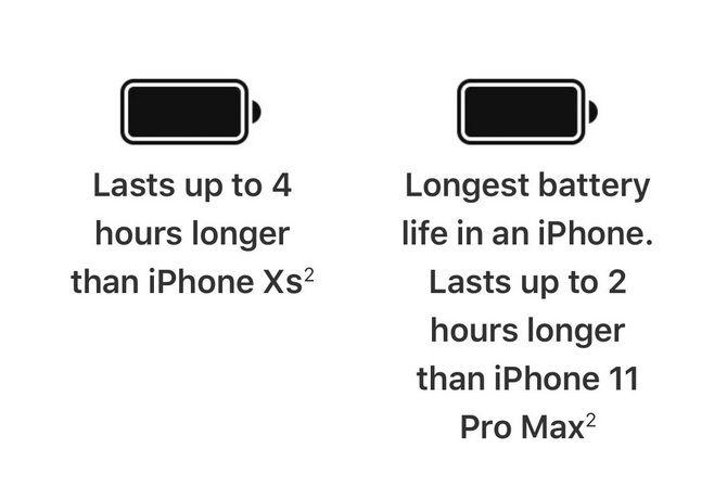 В сети появились первые характеристики iPhone 12 Pro Max 2